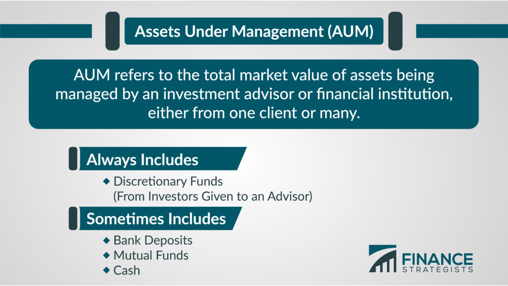 What is Included in Assets Under Management (AUM)